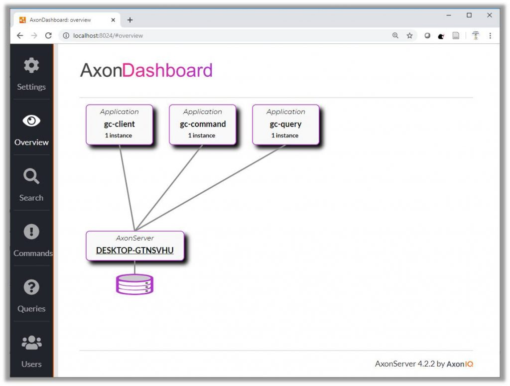 AxonDashboard with Running Profiles