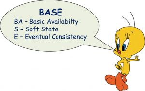 Base in Microservices