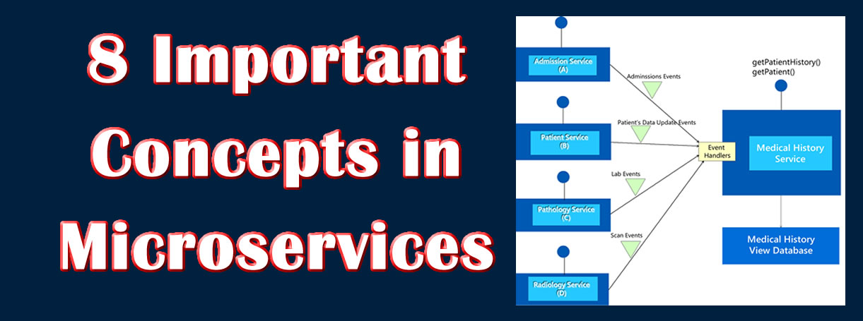 Microservices Concepts