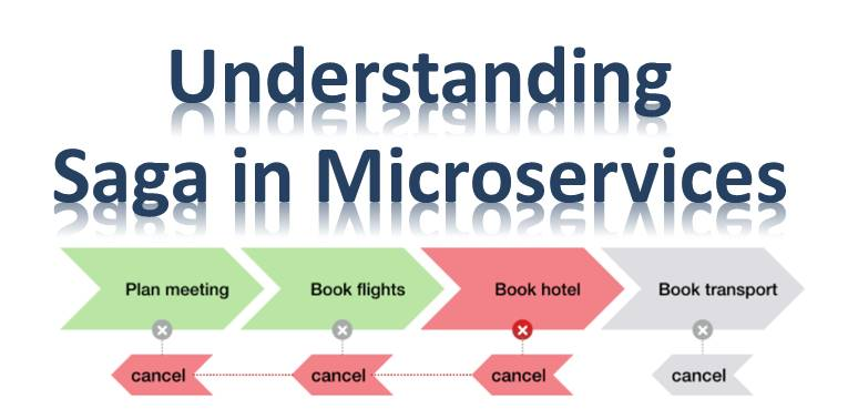A Closer Look at the Saga Pattern in Microservices