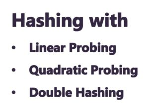 Introduction to Hashing
