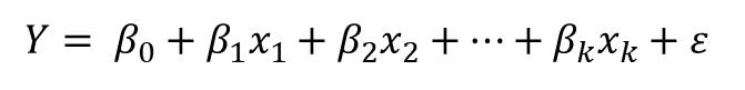 Mulitvariate Linear Regression
