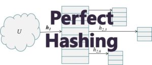 How Perfect Hashing Works