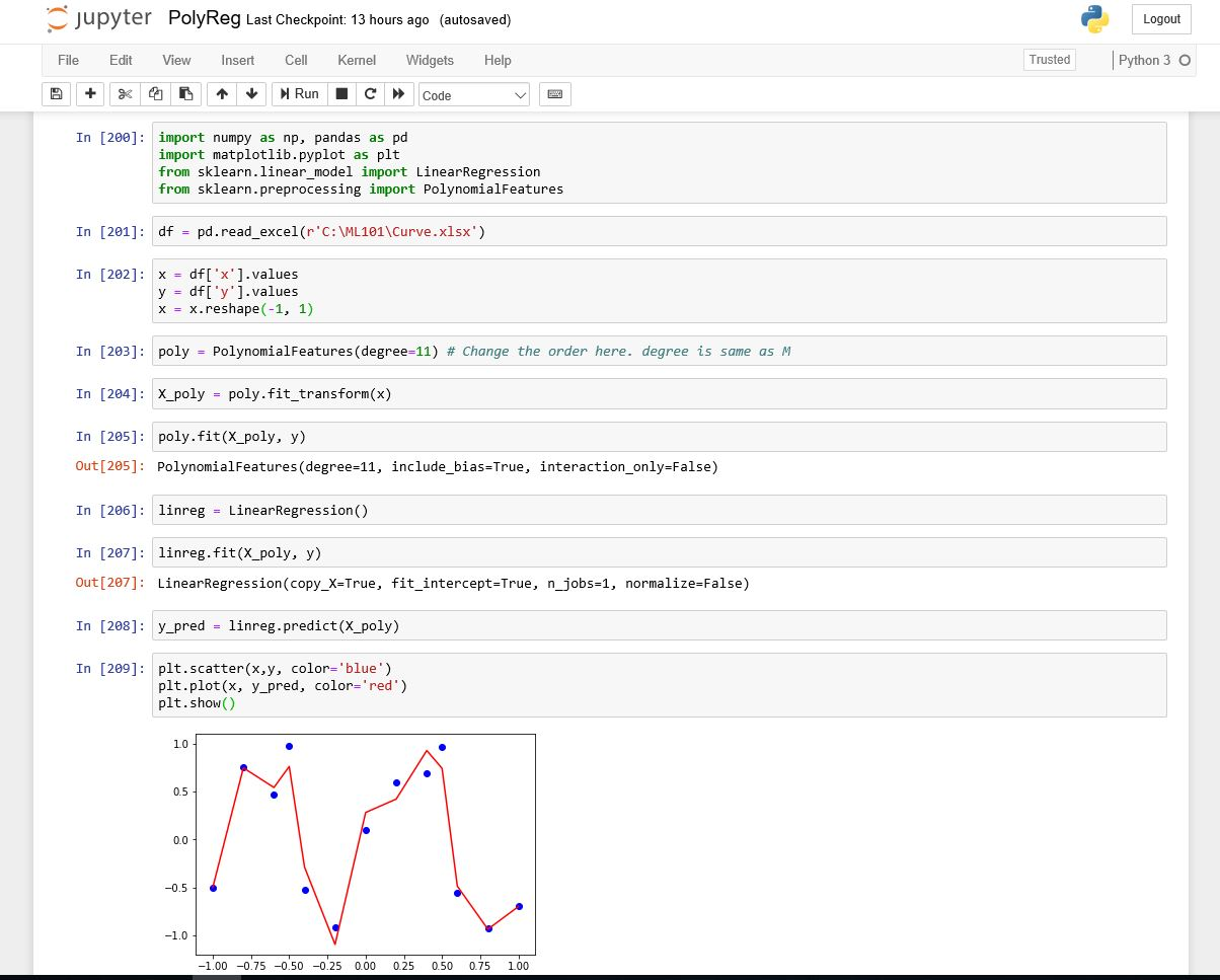 Polynomial Regression in Python and Jupyter Notebook