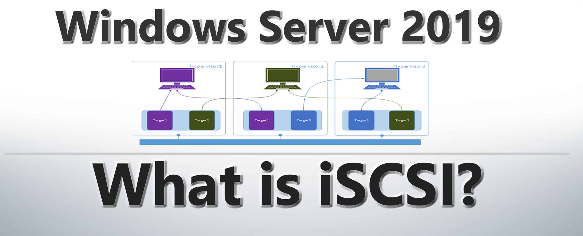 What is iSCSI in Windows Server and How to Configure it