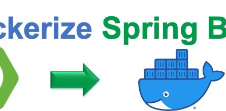 How to Dockerize Your Spring Boot Application