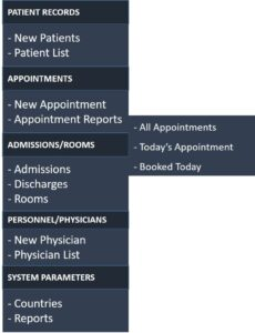 Navigation Sidebar for HospitalMS