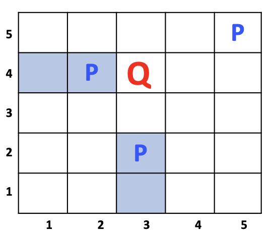 Pawn Blocked Cells